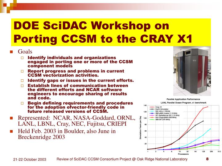 DOE SciDAC Workshop on Porting CCSM to the CRAY X1