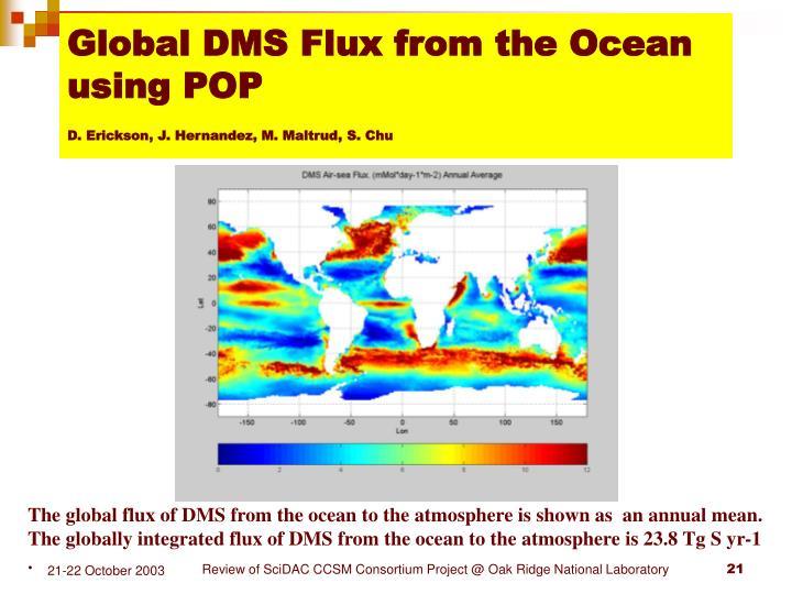 Global DMS Flux from the Ocean using POP