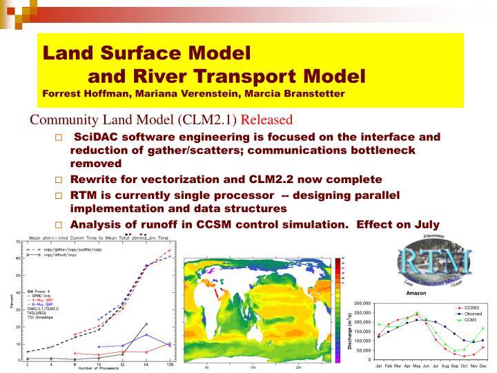 Land Surface Model
