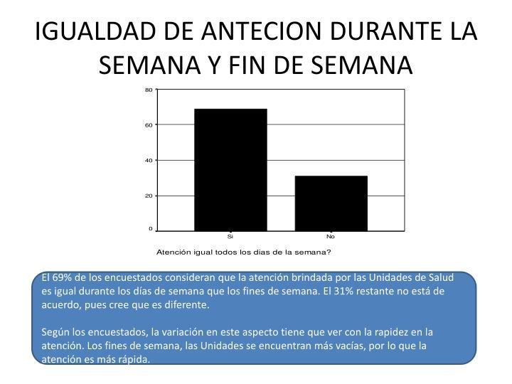 IGUALDAD DE ANTECION DURANTE LA SEMANA Y FIN DE SEMANA
