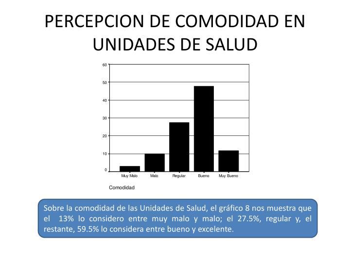 PERCEPCION DE COMODIDAD EN UNIDADES DE SALUD