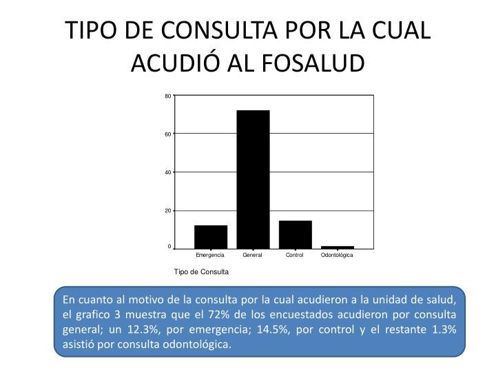 TIPO DE CONSULTA POR LA CUAL ACUDIÓ AL FOSALUD