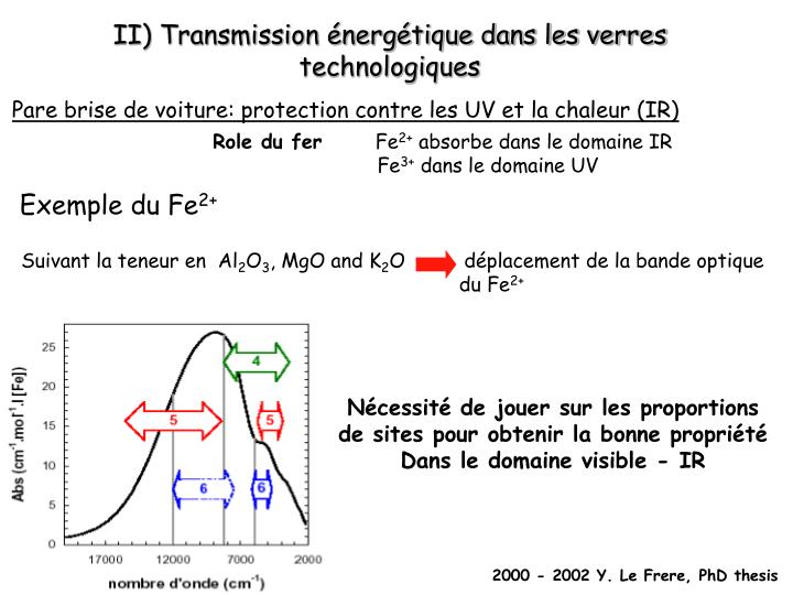 II) Transmission énergétique dans les verres technologiques