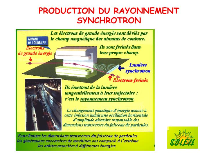 PRODUCTION DU RAYONNEMENT
