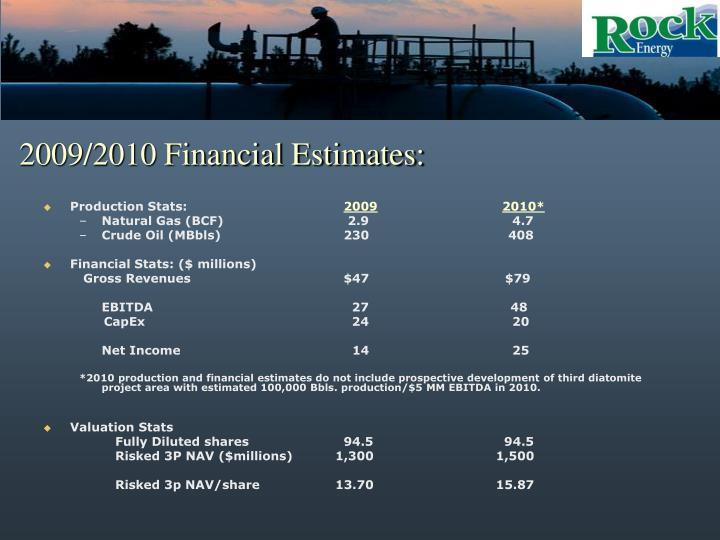 2009/2010 Financial Estimates: