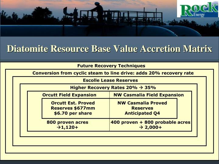 Diatomite Resource Base Value Accretion Matrix