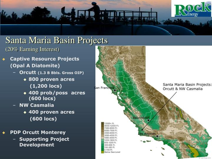 Captive Resource Projects
