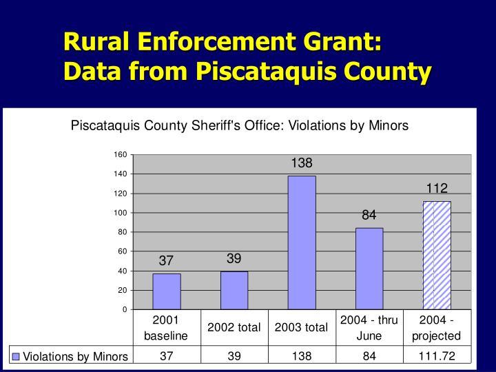 Rural Enforcement Grant: