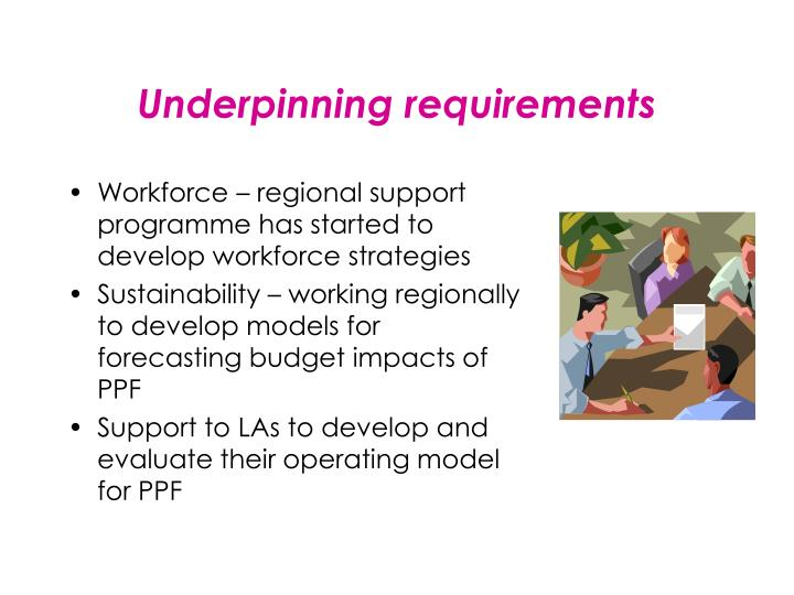 Underpinning requirements