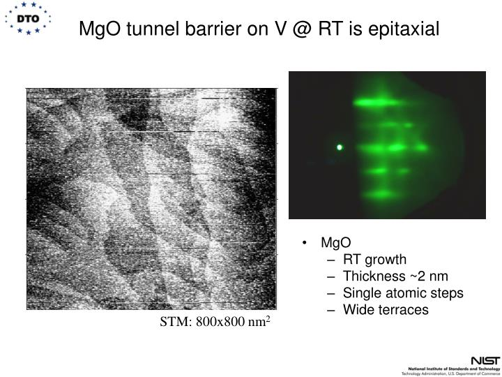 MgO tunnel barrier on V @ RT is epitaxial