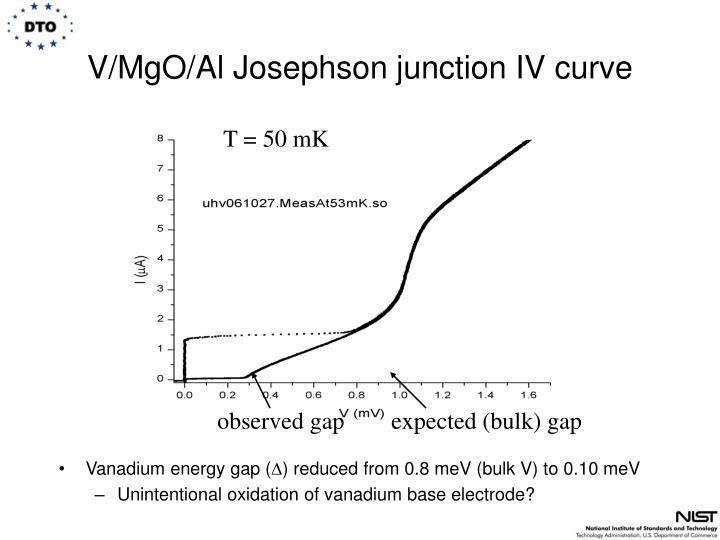 V/MgO/Al Josephson junction IV curve