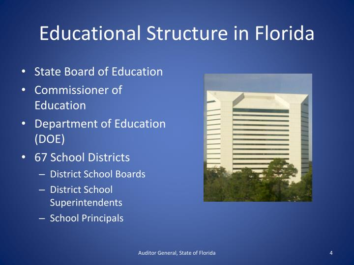 Educational Structure in Florida