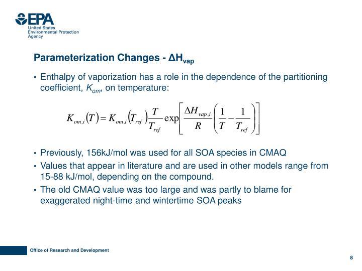 Parameterization Changes -