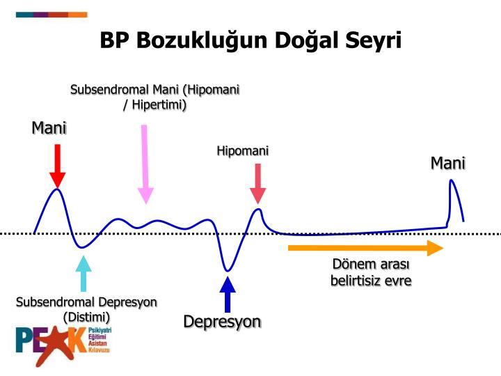 BP Bozukluun Doal Seyri