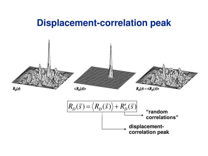 Displacement-correlation peak