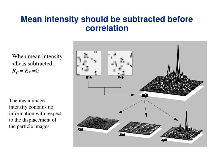 Mean intensity should be subtracted before correlation