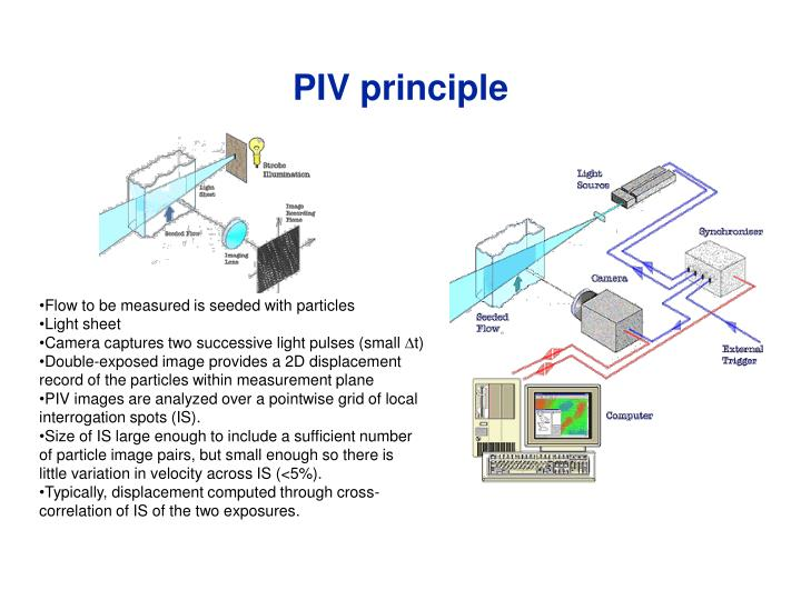 PIV principle