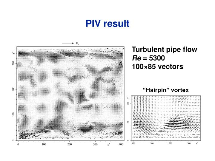 PIV result