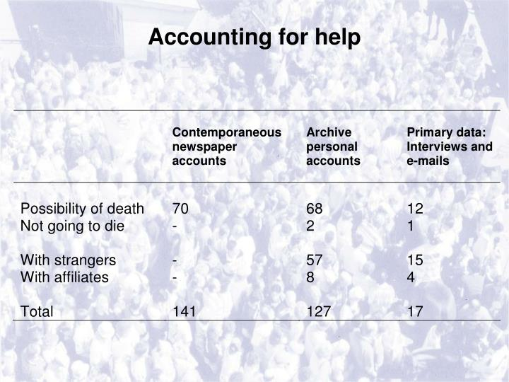 Accounting for help