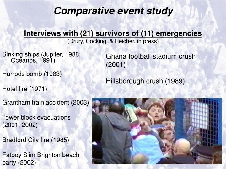 Comparative event study
