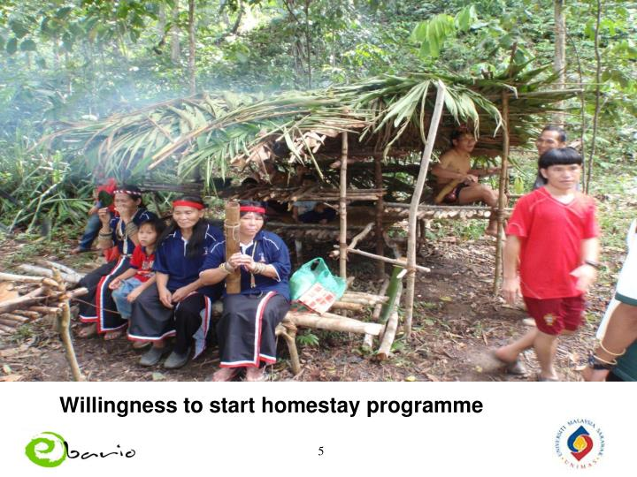 Willingness to start homestay programme