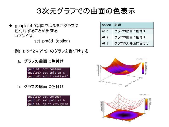 3次元グラフでの曲面の色表示