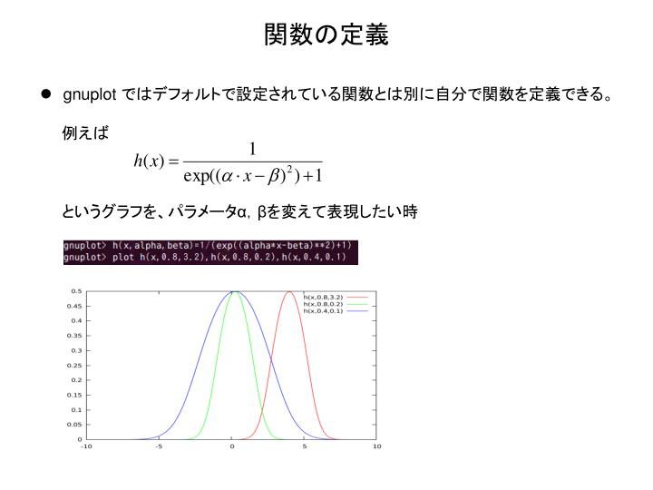 関数の定義