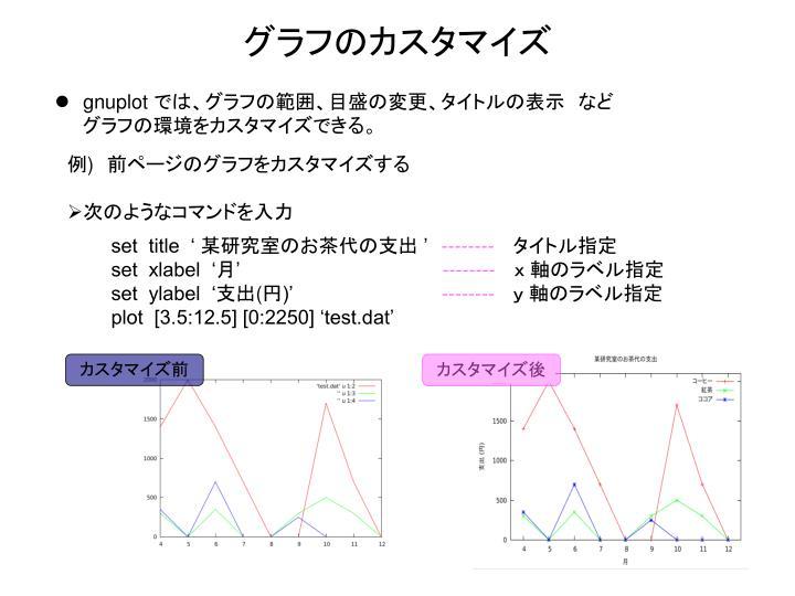 グラフのカスタマイズ