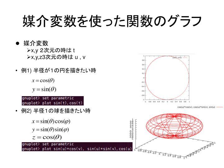 媒介変数を使った関数のグラフ