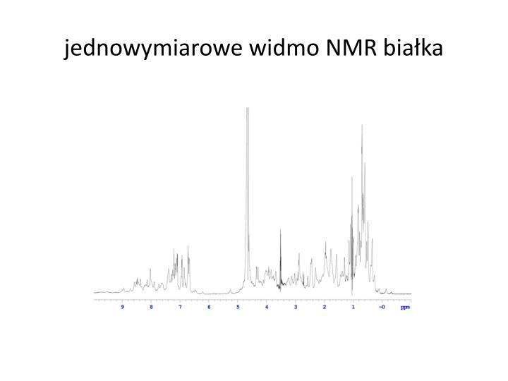 jednowymiarowe widmo NMR białka