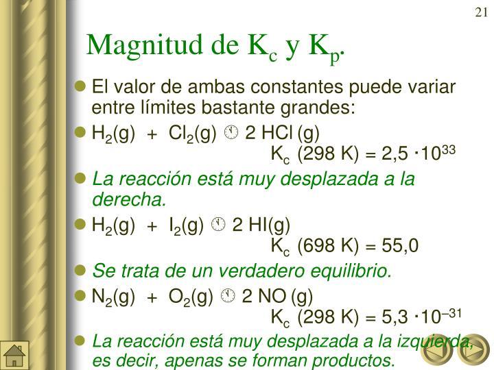 Magnitud de K