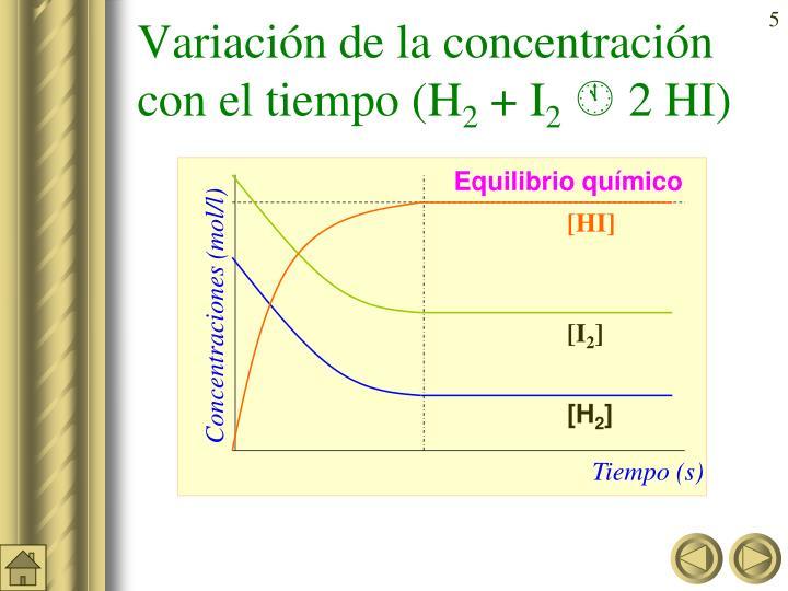 Concentraciones (mol/l)