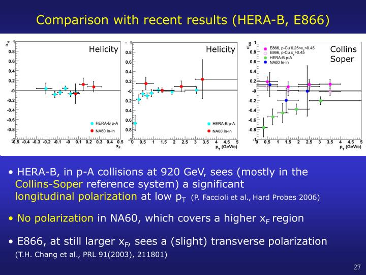Comparison with recent results (HERA-B, E866)