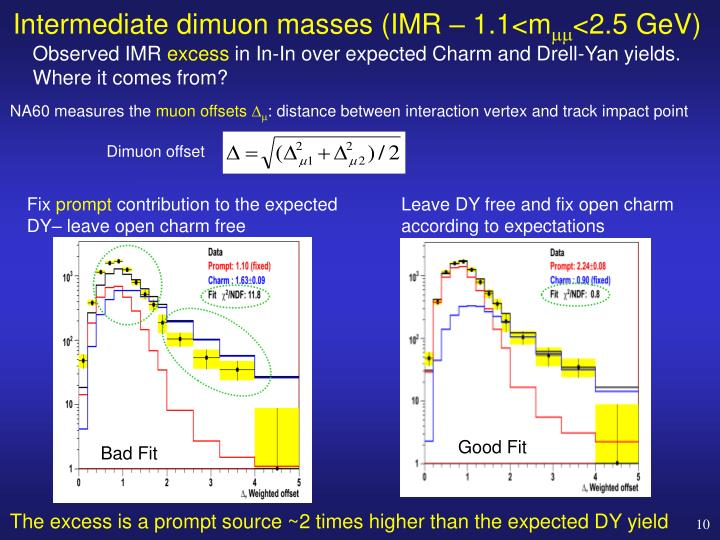Intermediate dimuon masses (IMR – 1.1<m