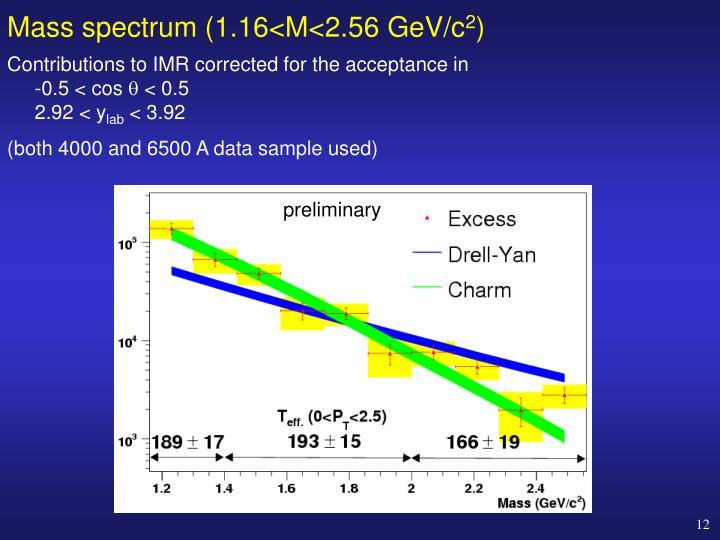 Mass spectrum (1.16<M<2.56 GeV/c