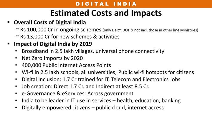 Estimated Costs and Impacts