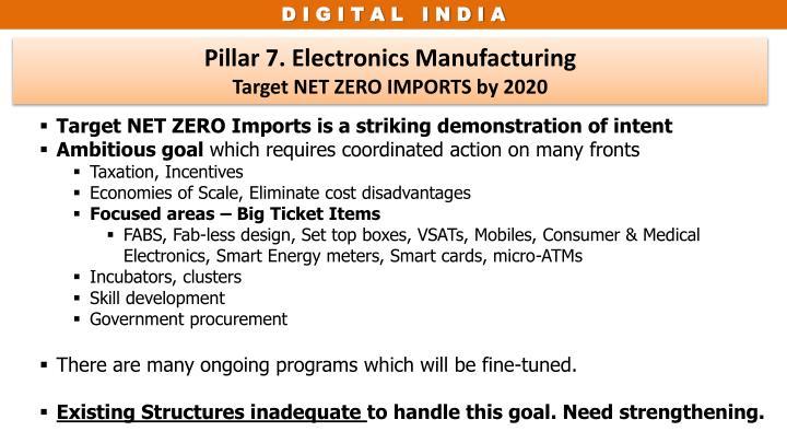 Pillar 7. Electronics Manufacturing