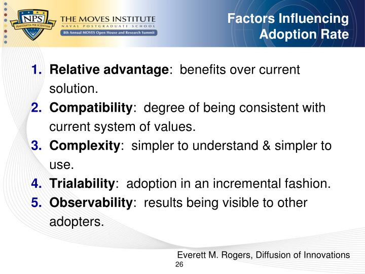 Factors Influencing Adoption Rate