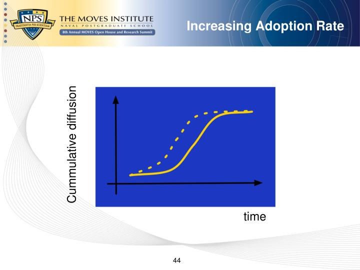 Increasing Adoption Rate
