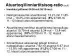 atuartoq ilinniartitsisoq ratio suli1