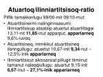 atuartoq ilinniartitsisoq ratio