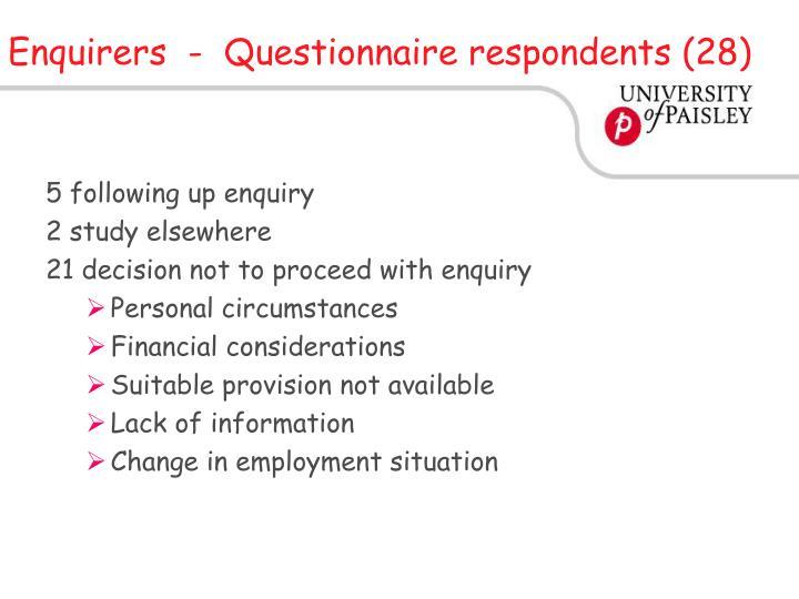Enquirers  -  Questionnaire respondents (28)