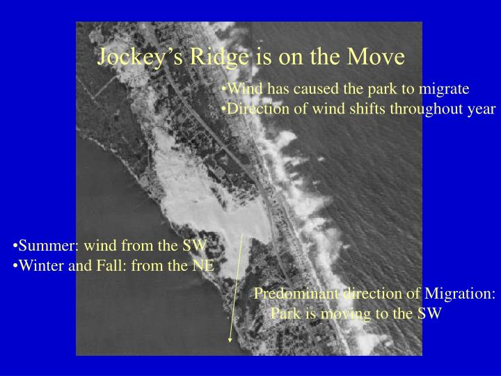 Jockey's Ridge is on the Move