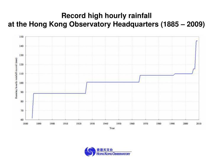 Record high hourly rainfall