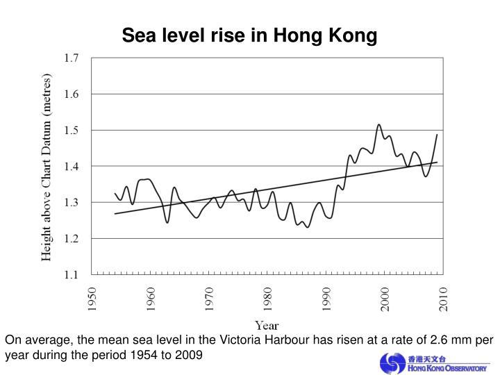 Sea Level Rise in Hong Kong
