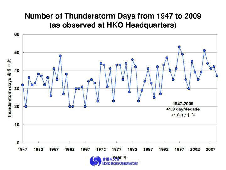 Number of Thunderstorm Days from 1947 to 2009