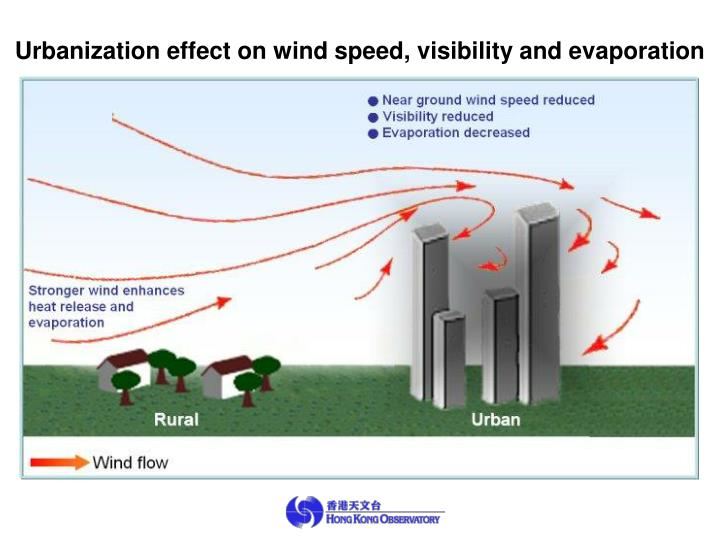 Urbanization effect on wind speed, visibility and evaporation