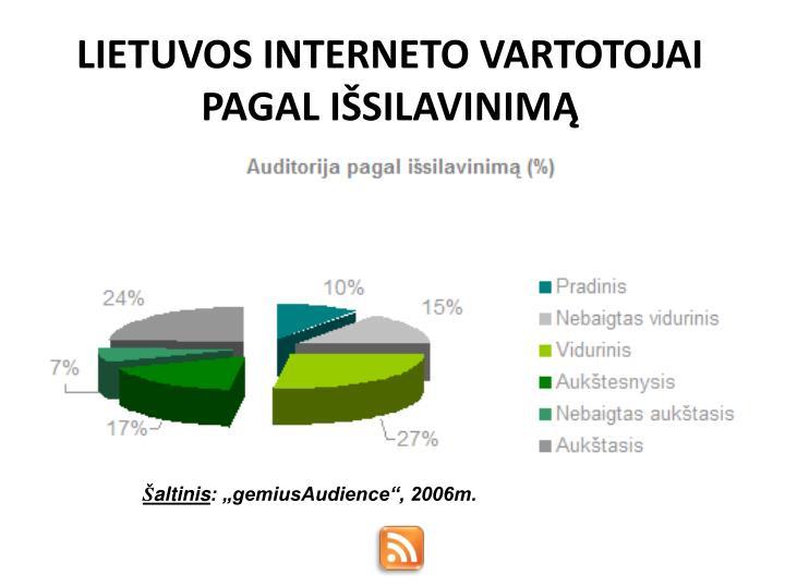 LIETUVOS INTERNETO VARTOTOJAI PAGAL