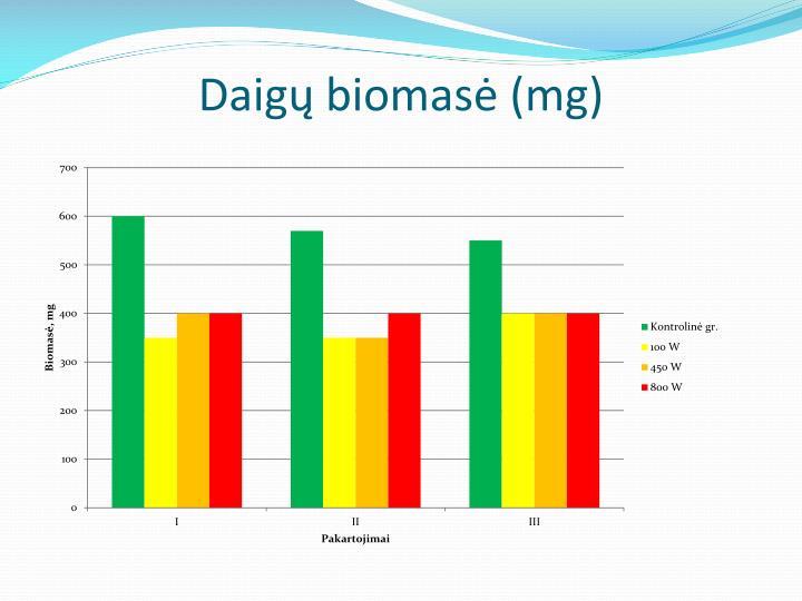 Daigų biomasė (mg)