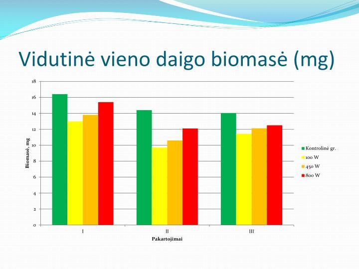 Vidutinė vieno daigo biomasė (mg)